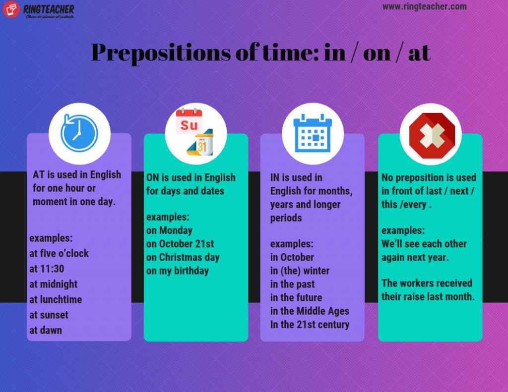 Ejemplos preposiciones de tiempo en inglés: in, on y at
