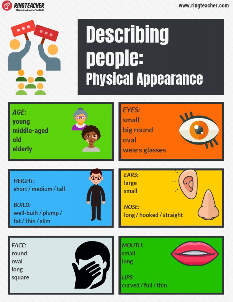 Vocabulario para describir una persona fisicamente en ingles