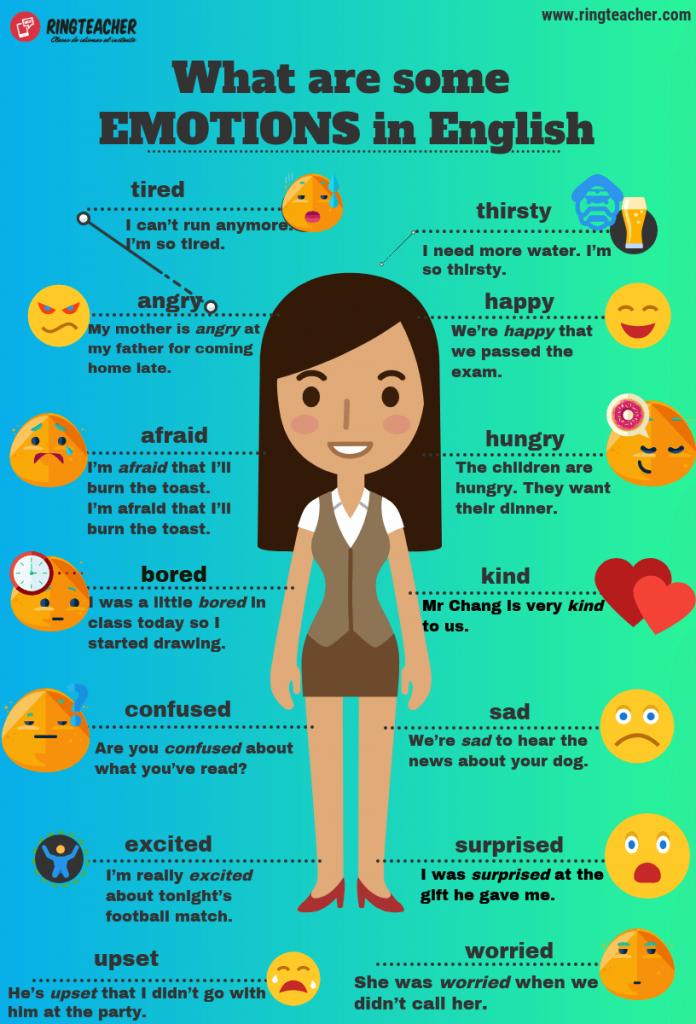 vocabulario emociones ingles