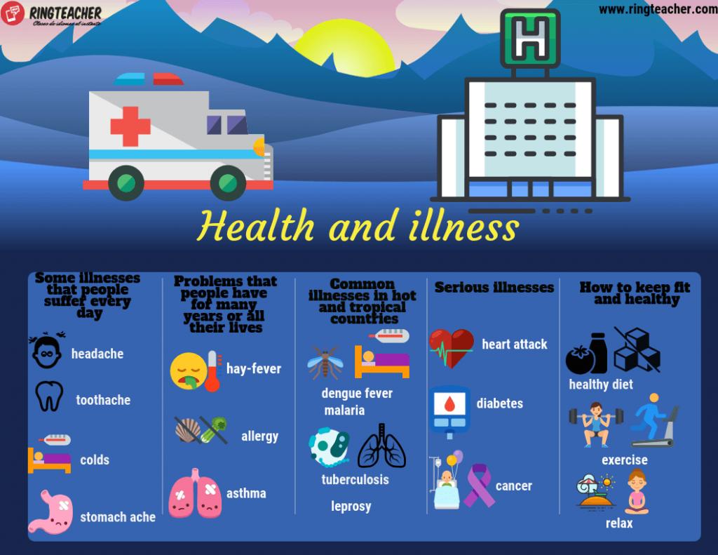 vocabulario médico y de enfermedades en inglés