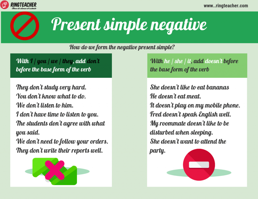 presente simple negativo