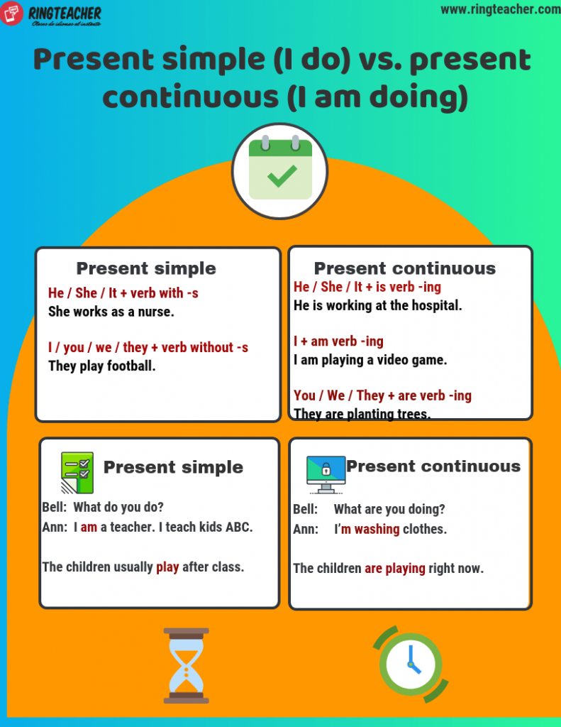 Diferencias entre presente simple y el presente continuo en inglés