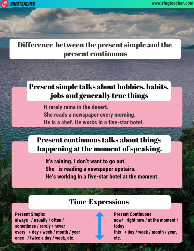 usos-presente-simple