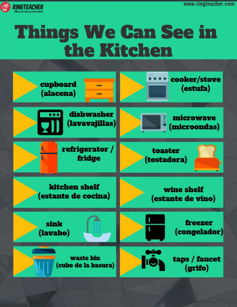 vocabulario cosas en la cocina