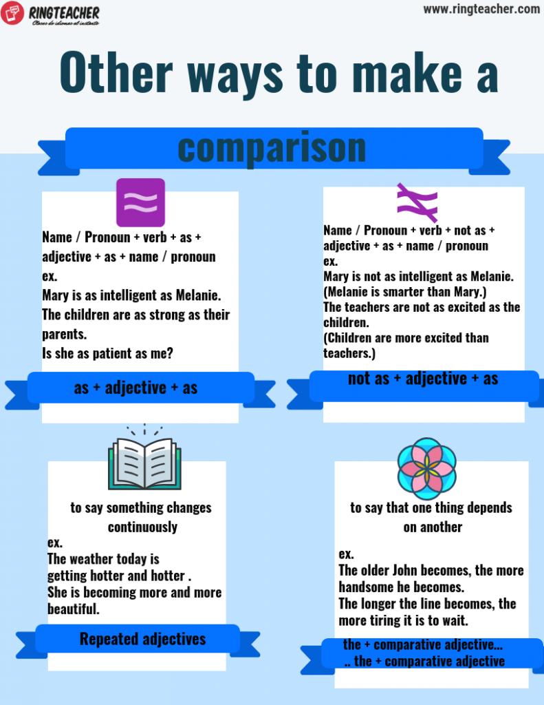 Otras formas de hacer una comparativa en inglés