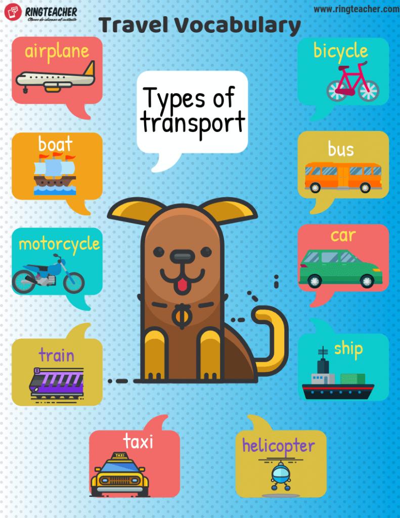 Vocabulario-tipos-transporte-ingles