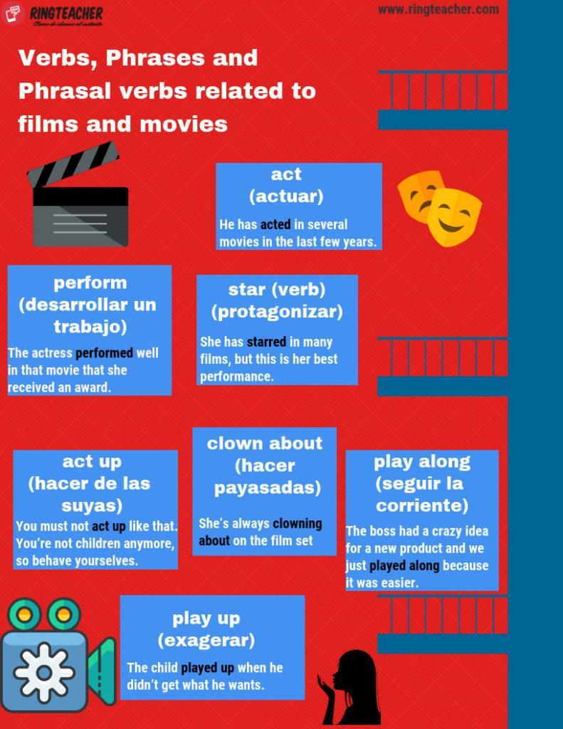 Vocabulario sobre cine en inglés (films and movies)