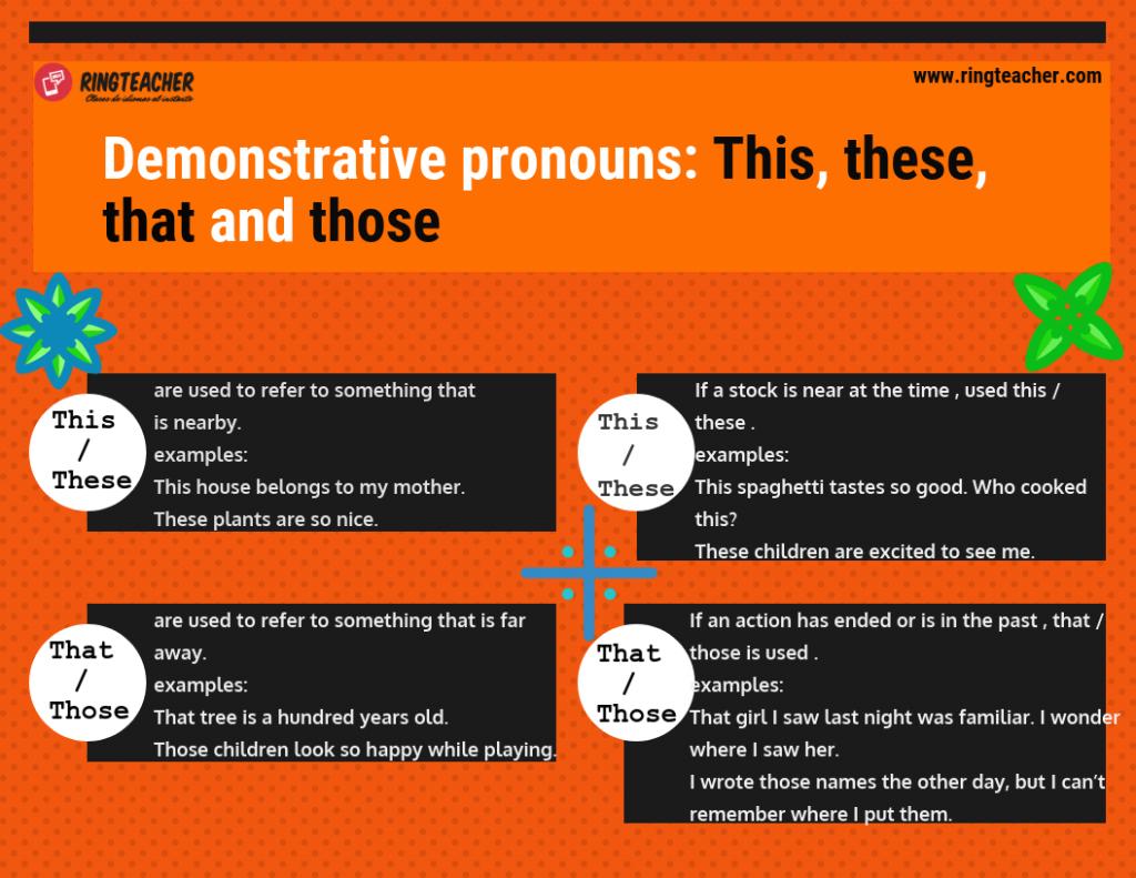 pronombres demostrativos y como determinantes