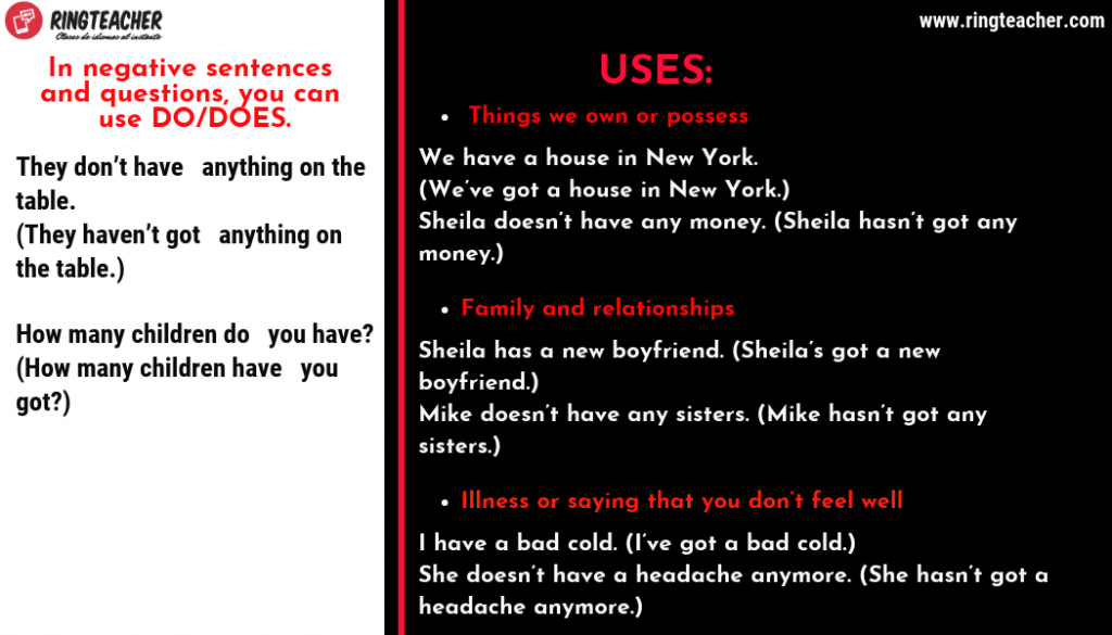 Usos-has-have-ingles