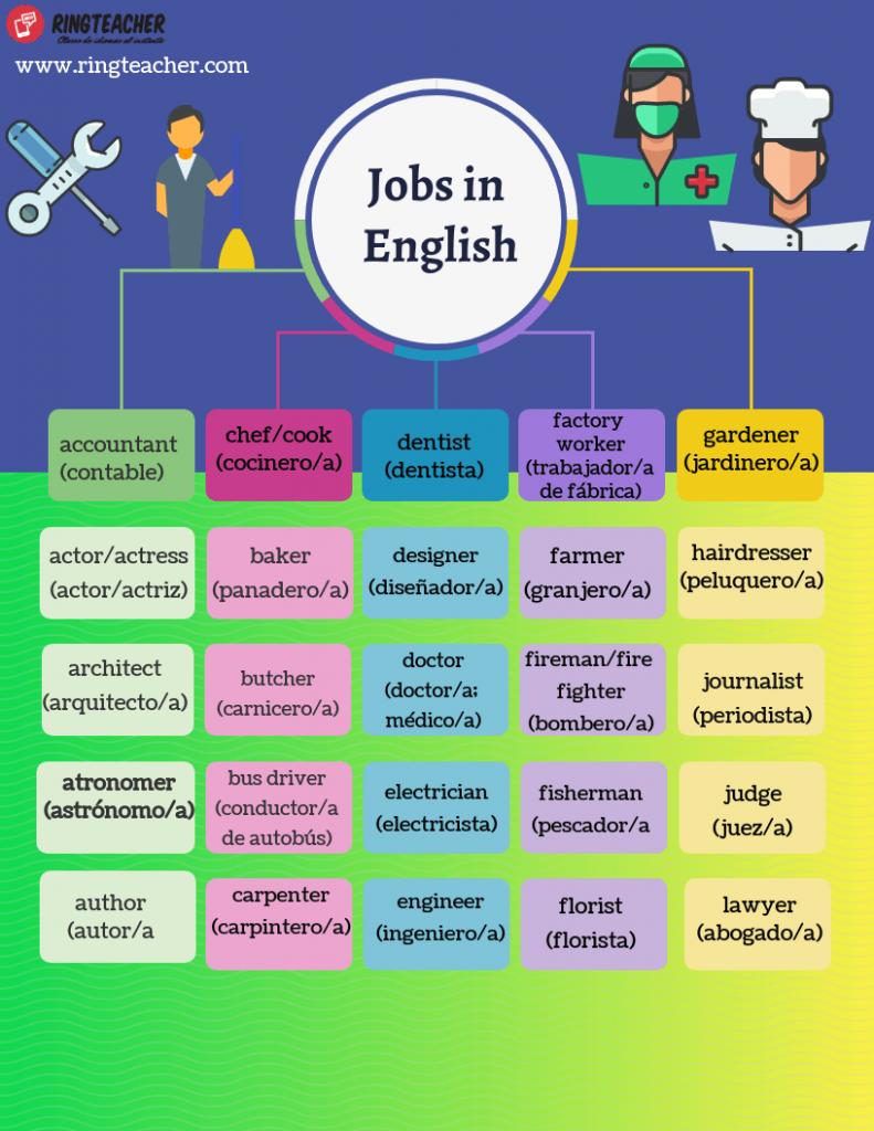 Diferentes-profesiones-ingles