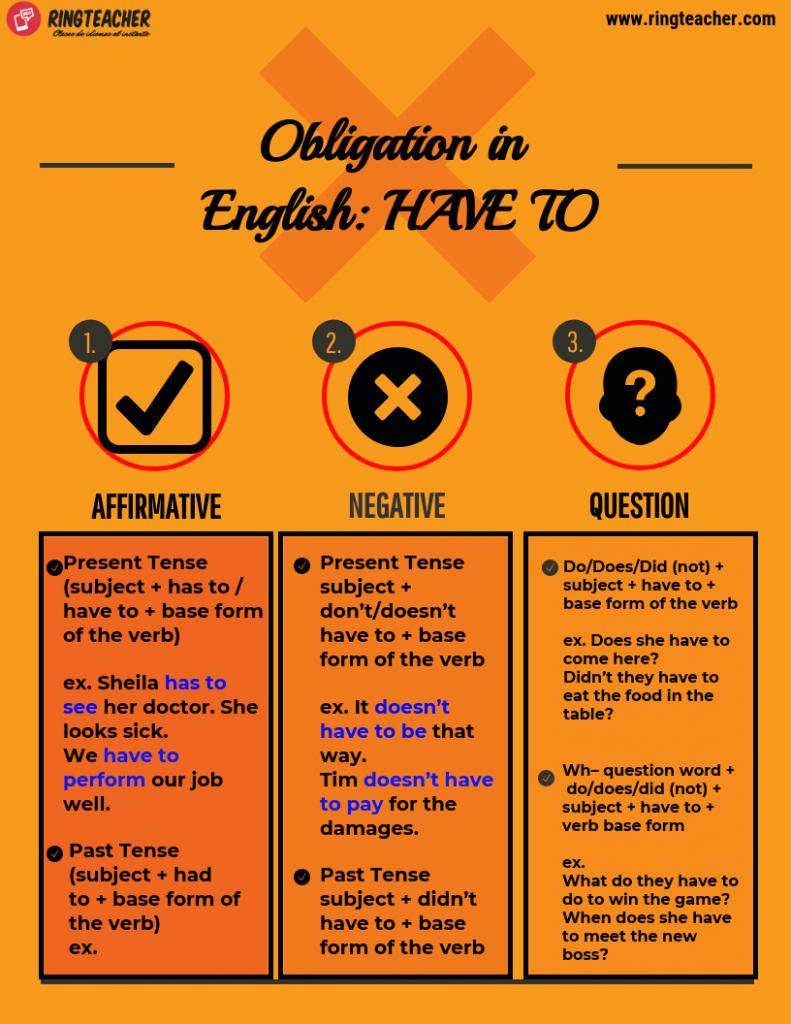 obligaciones en inglés have to