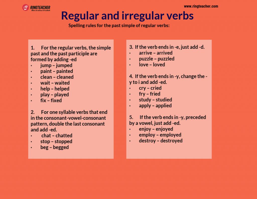 verbos regulares irregulares inglés