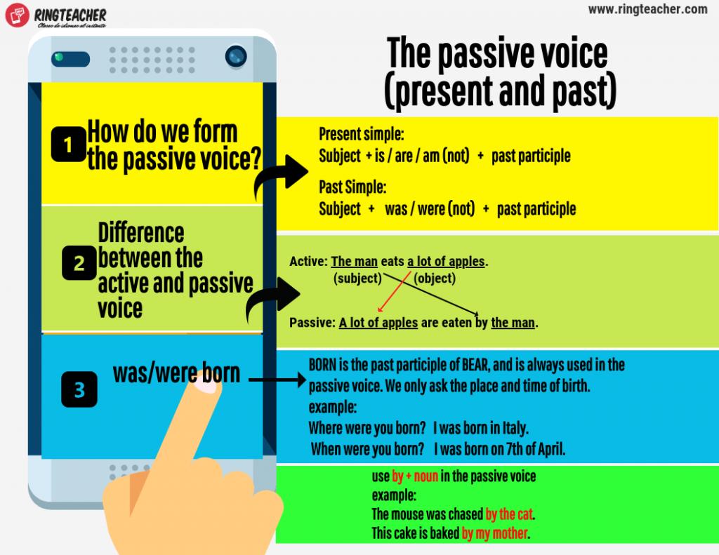 definicion de oraciones en voz pasiva y activa