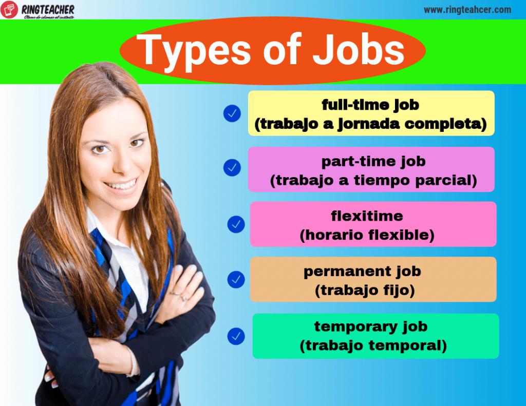 Diferentes tipos de modalidades laborales en inglés