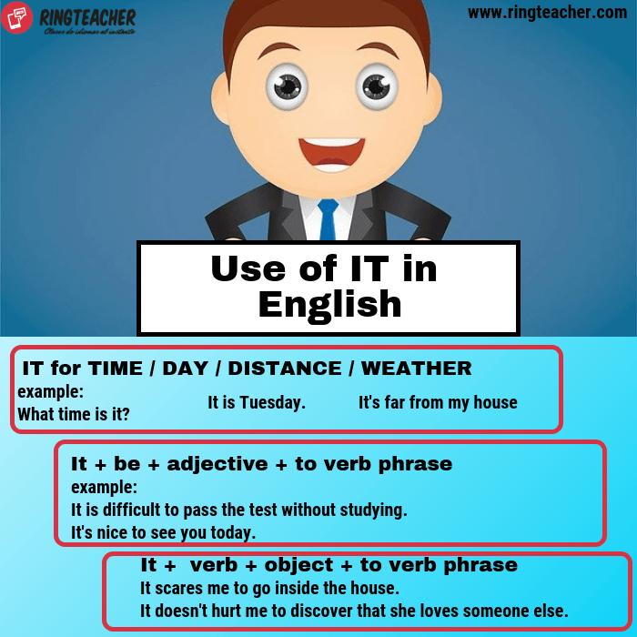 Uso De It En Inglés Y Qué Significa