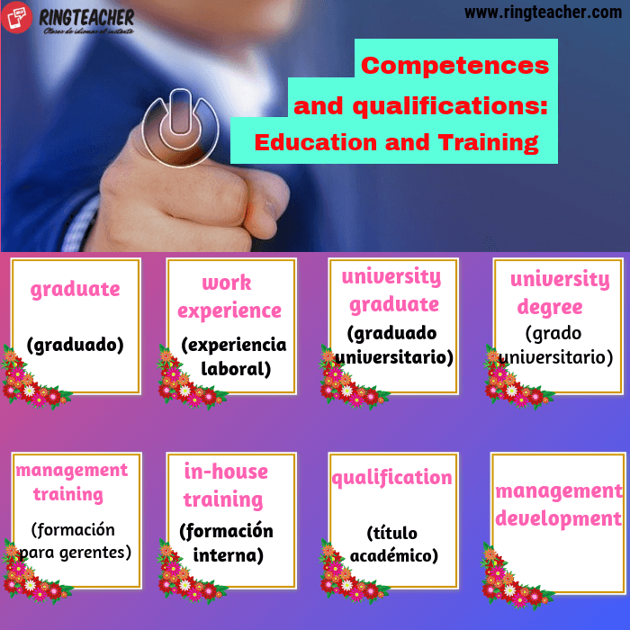 Competencias y cualificaciones: Vocabulario en inglés