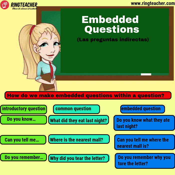 preguntas indirectas inglés