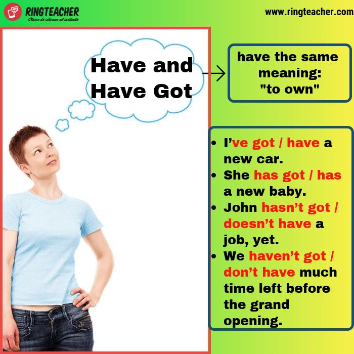 verbo auxiliar have got inglés
