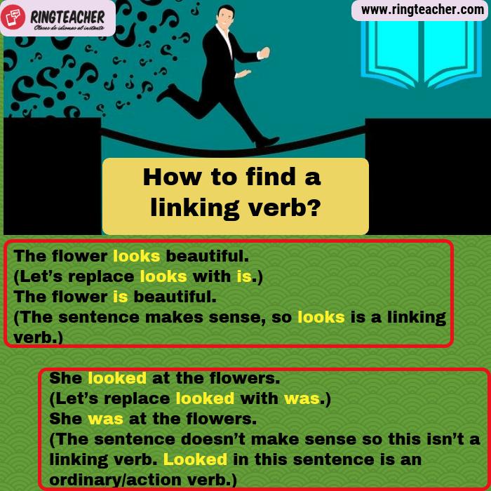 Forma de identificar un verbo copulativo en inglés