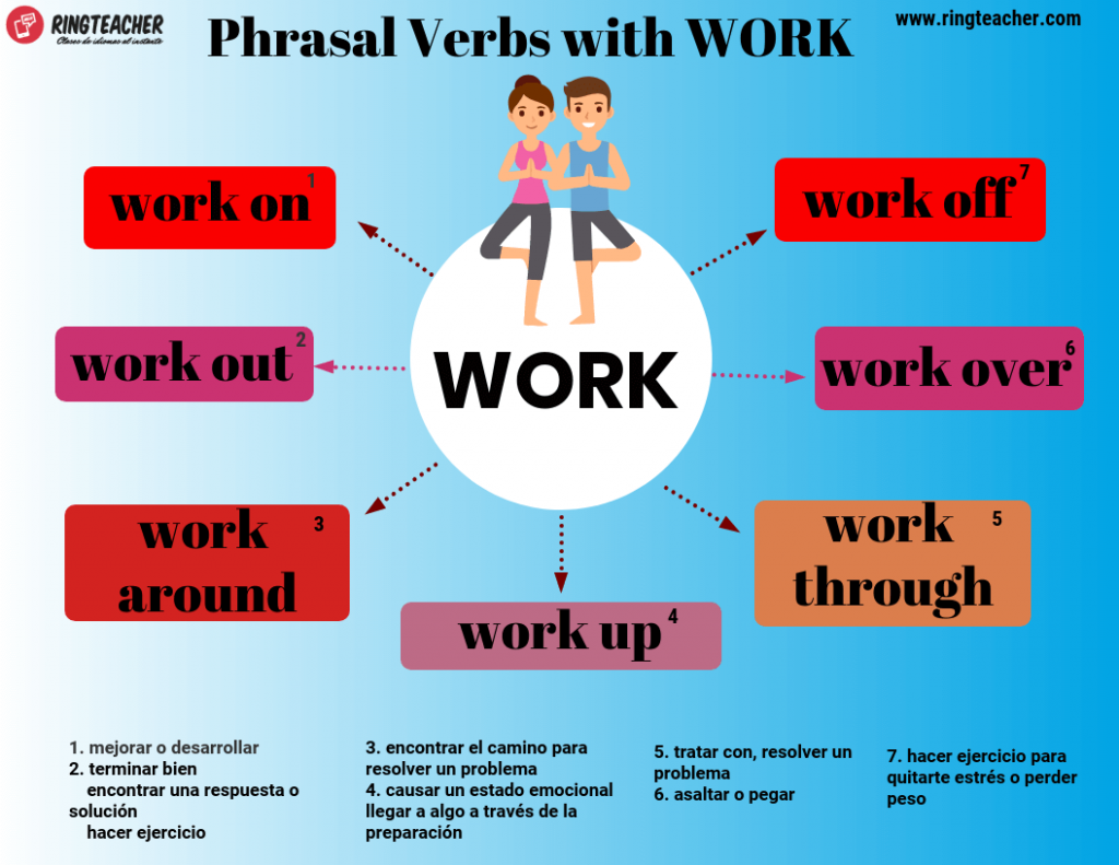 Phrasal Verbs con el verbo work en inglés