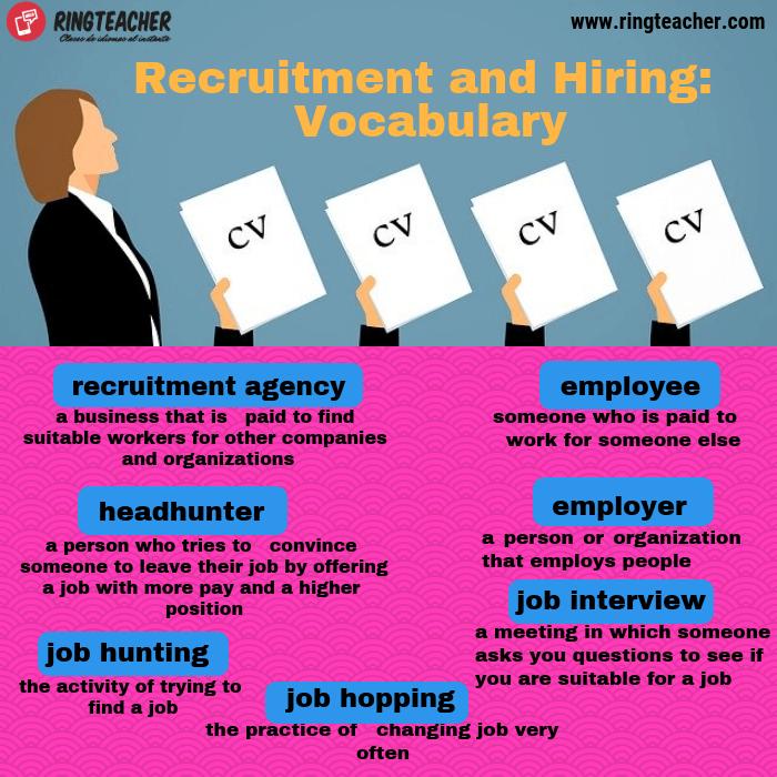 Vocabulario sobre reclutamiento y procesos de selección en inglés