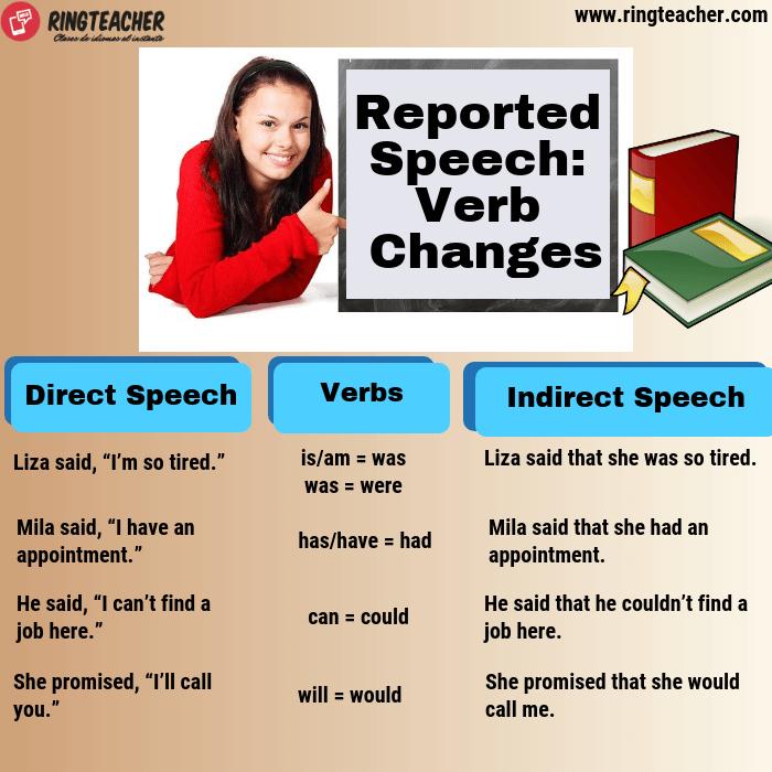 Estilo indirecto en los que cambia el verbo