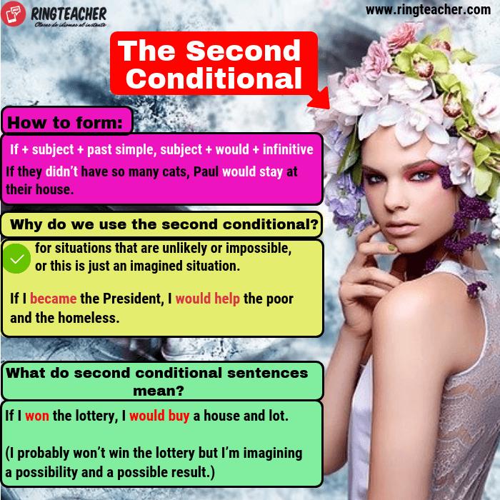 La segunda condicional en inglés