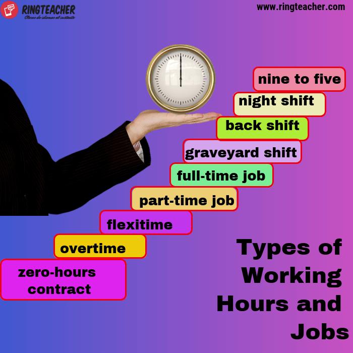 El mundo laboral en inglés. Tipos de horarios laborales