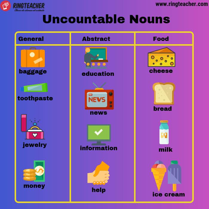 Ejemplos de nombres incontables en inglés