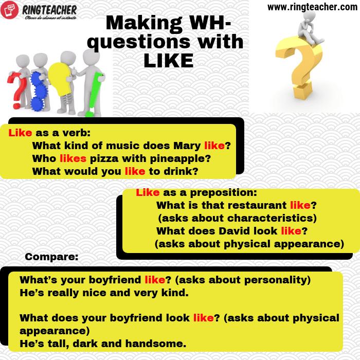 preguntas interrogativas con like