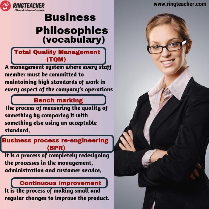 Vocabulario sobre la filosofía de los negocios en inglés