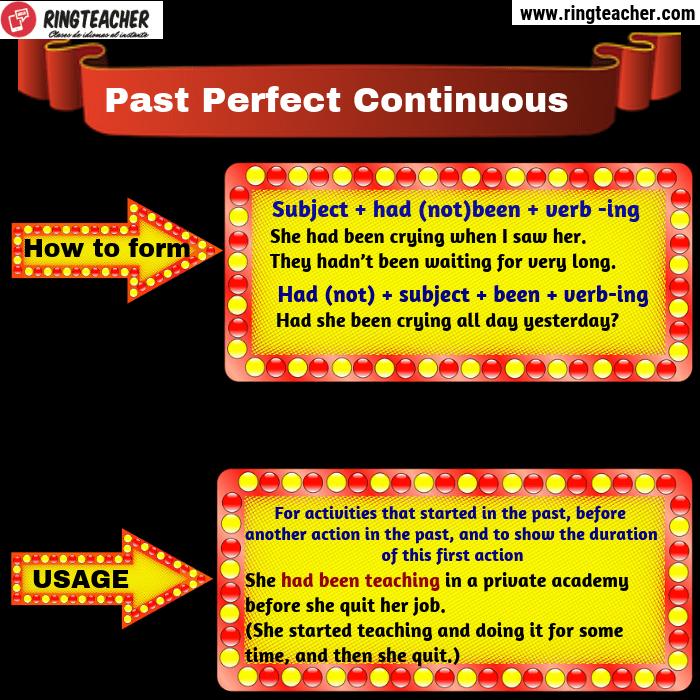 El pasado perfecto en inglés