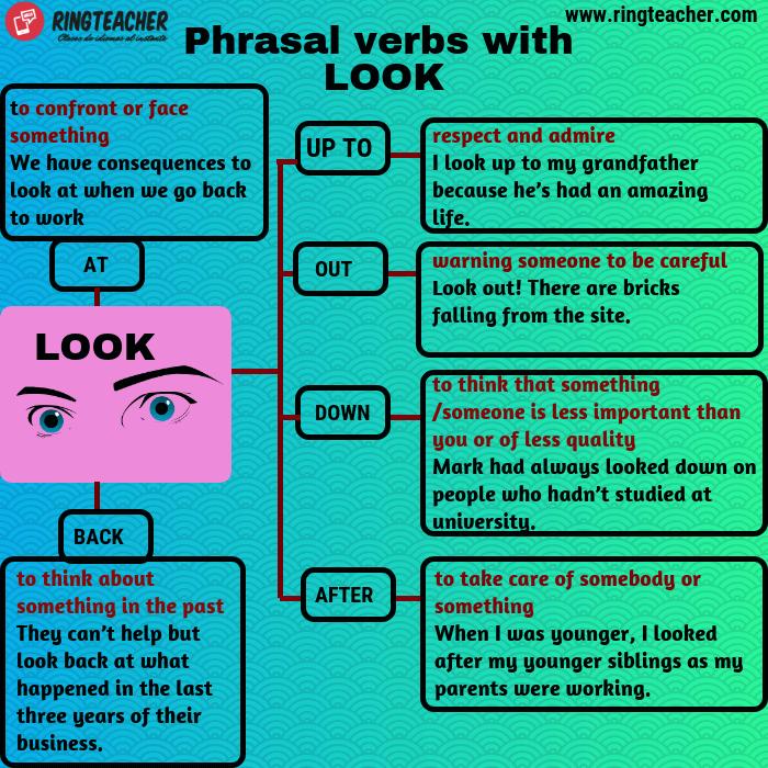 Phrasal verbs con el verbo look