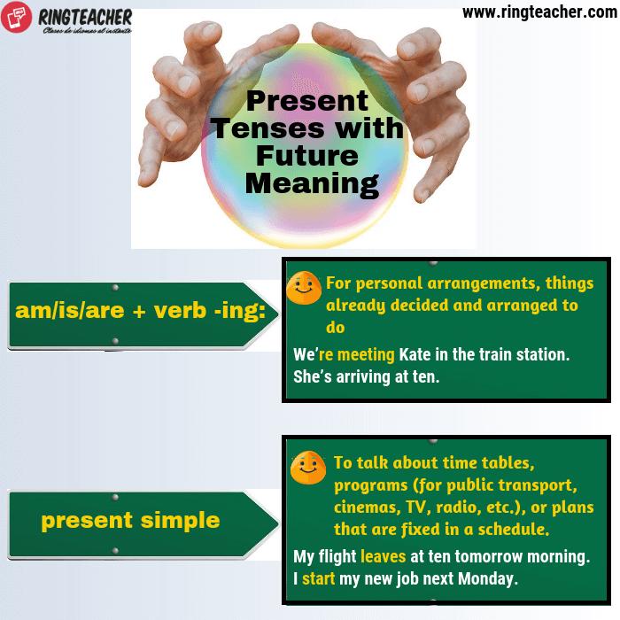 Tiempos verbales presentes en inglés con significado futuro