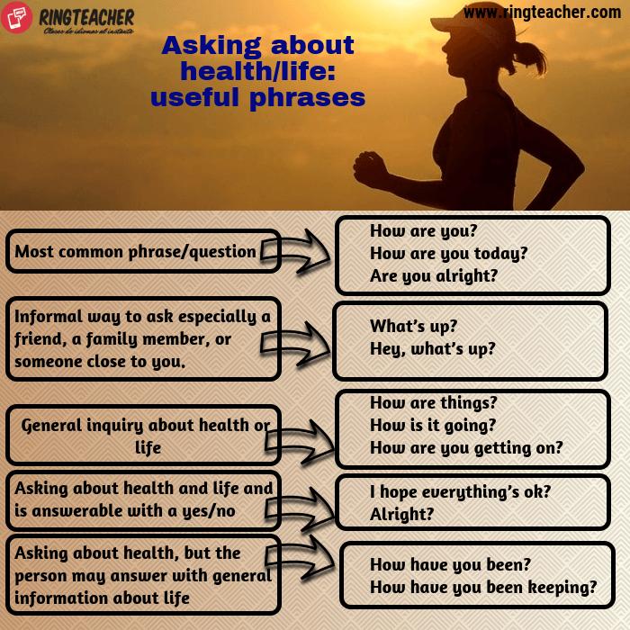 Preguntas sobre la salud en inglés: frases útiles