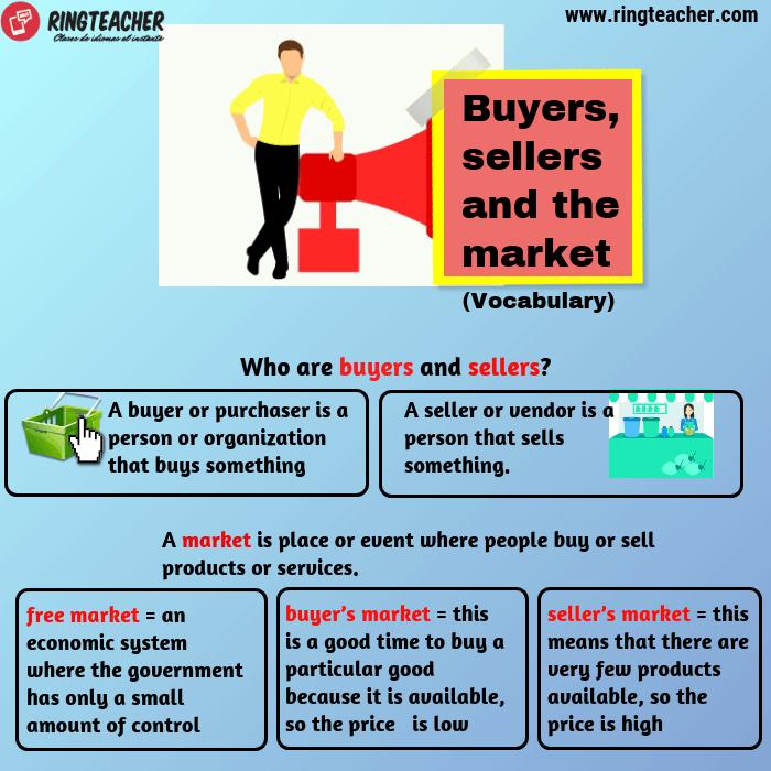 Compradores, vendedores y el mercado en inglés