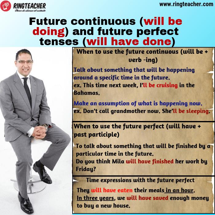 El futuro continuo y futuro perfecto en inglés