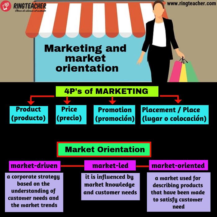 Marketing y orientación al mercado en inglés