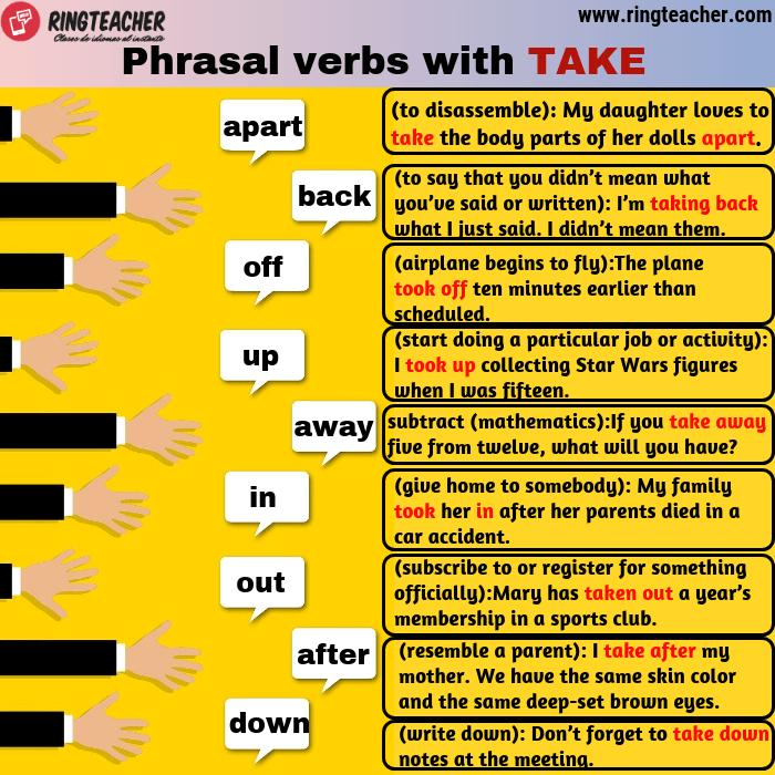 Phrasal Verbs con el verbo Take