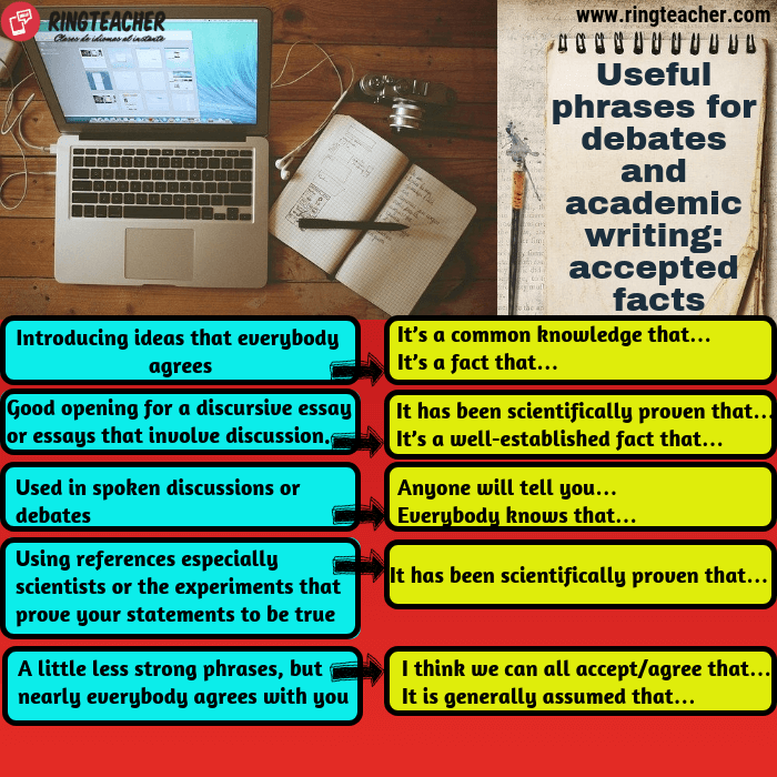 Frases útiles para debates en inglés