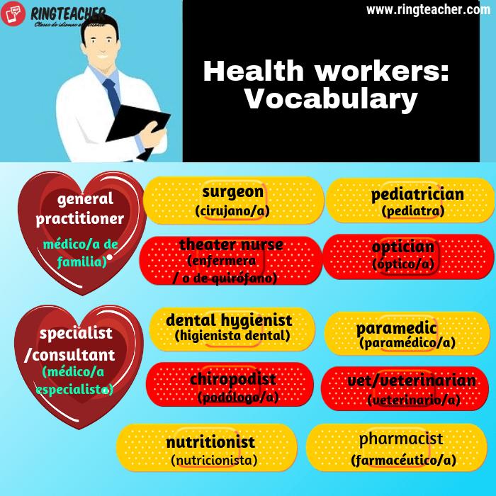 Trabajadores de la salud: Trabajos en inglés ( health workers)