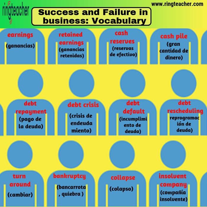 El éxito y fracaso en los negocios en inglés
