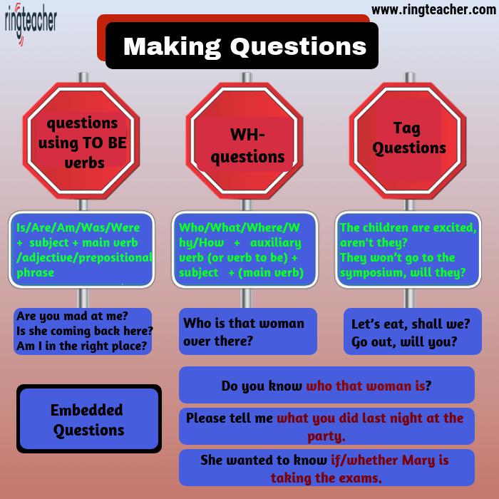 Hacer preguntas en inglés