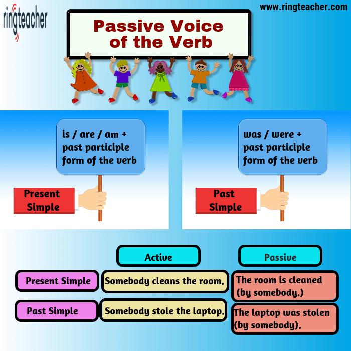 la voz pasiva en inglés nivel intermedio